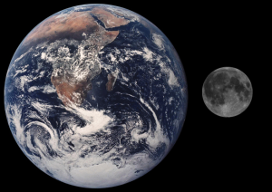 Size of Moon compared to Earth