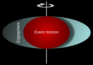 Ergosphere_of_a_rotating_black_hole.svg