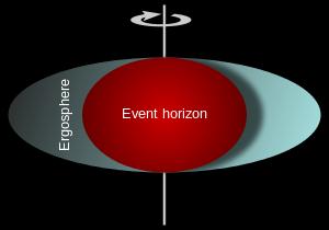 Ergosphere_of_a_rotating_black_hole.svg