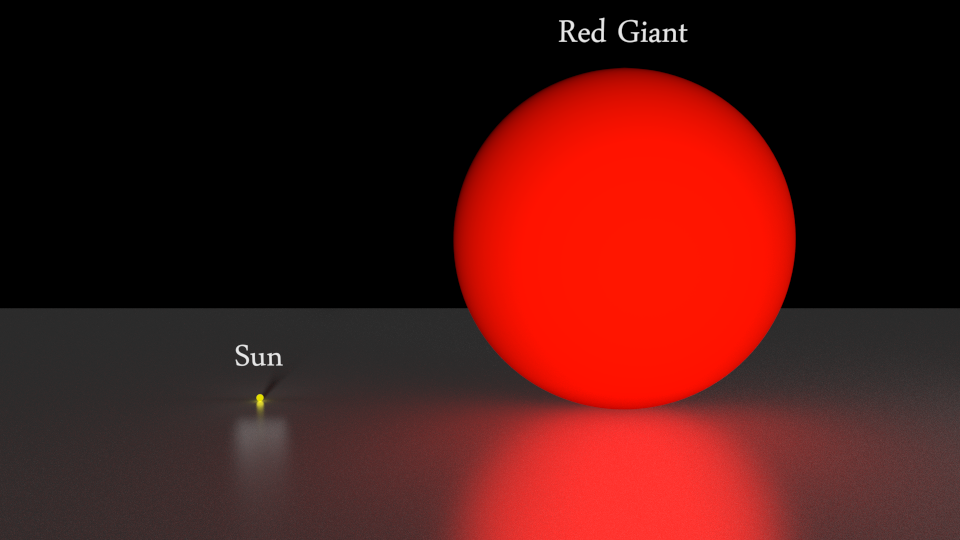 sun-vs-red-giant
